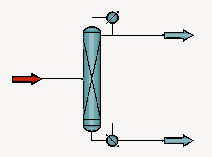 Modeling Mass Transfer In Distillation Columns Chemstations Resources